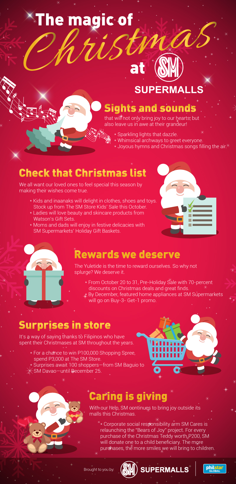 Kerstmis infographic